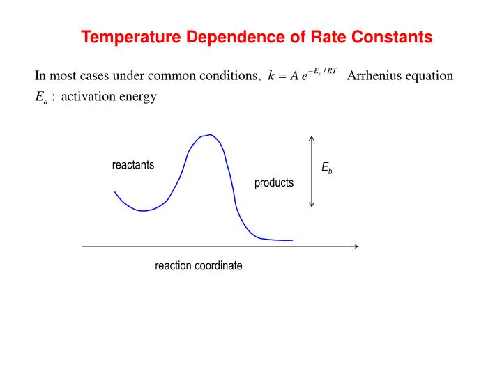Temperature Dependence of Rate Constants