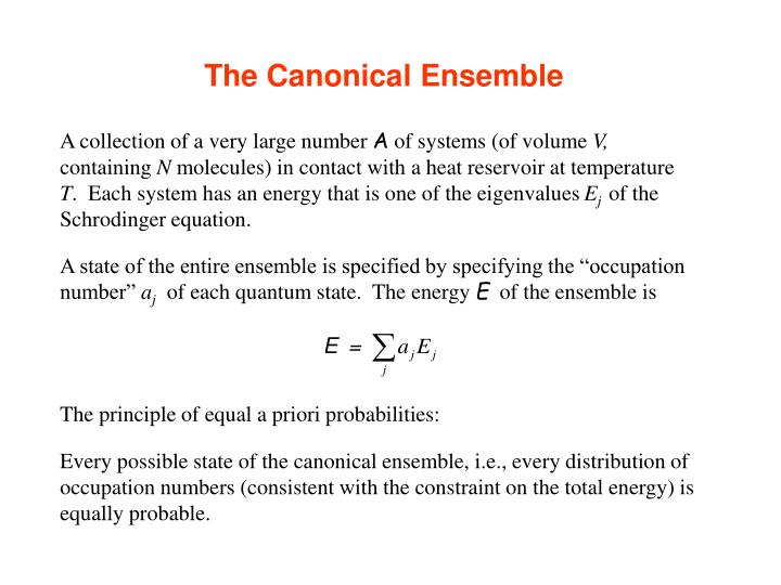The Canonical Ensemble