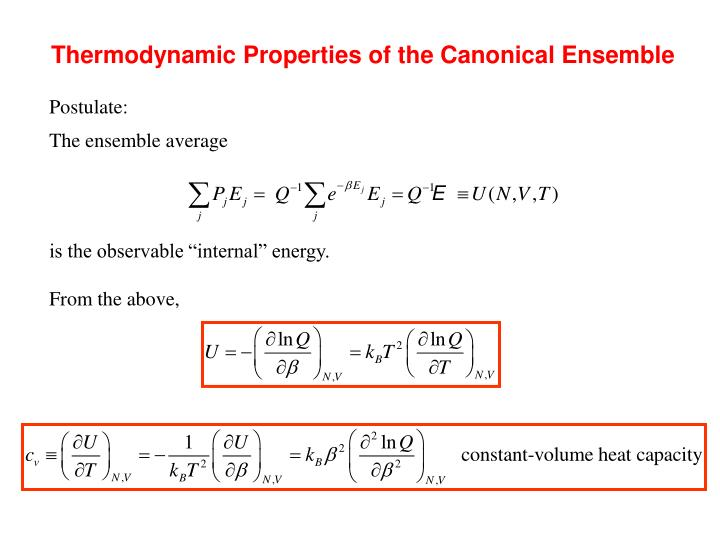 Thermodynamic Properties of the Canonical Ensemble