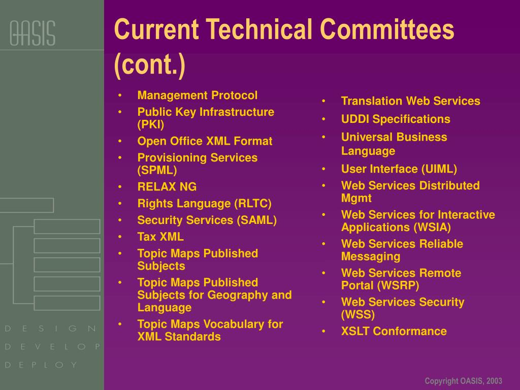 Current Technical Committees (cont.)