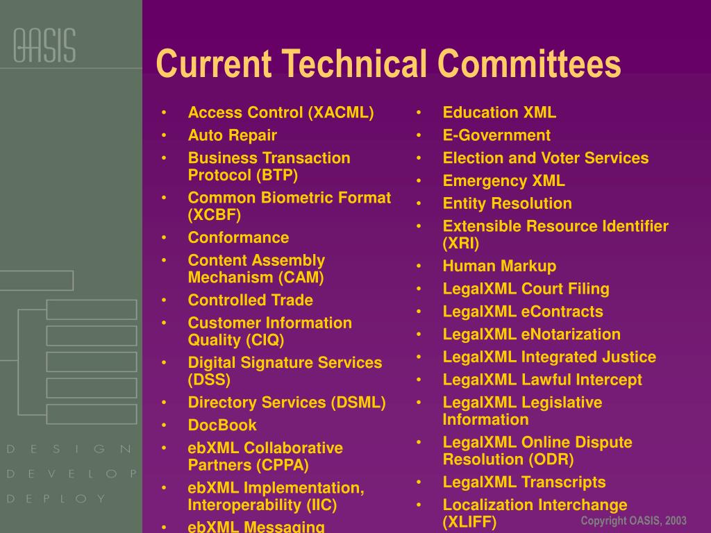Current Technical Committees
