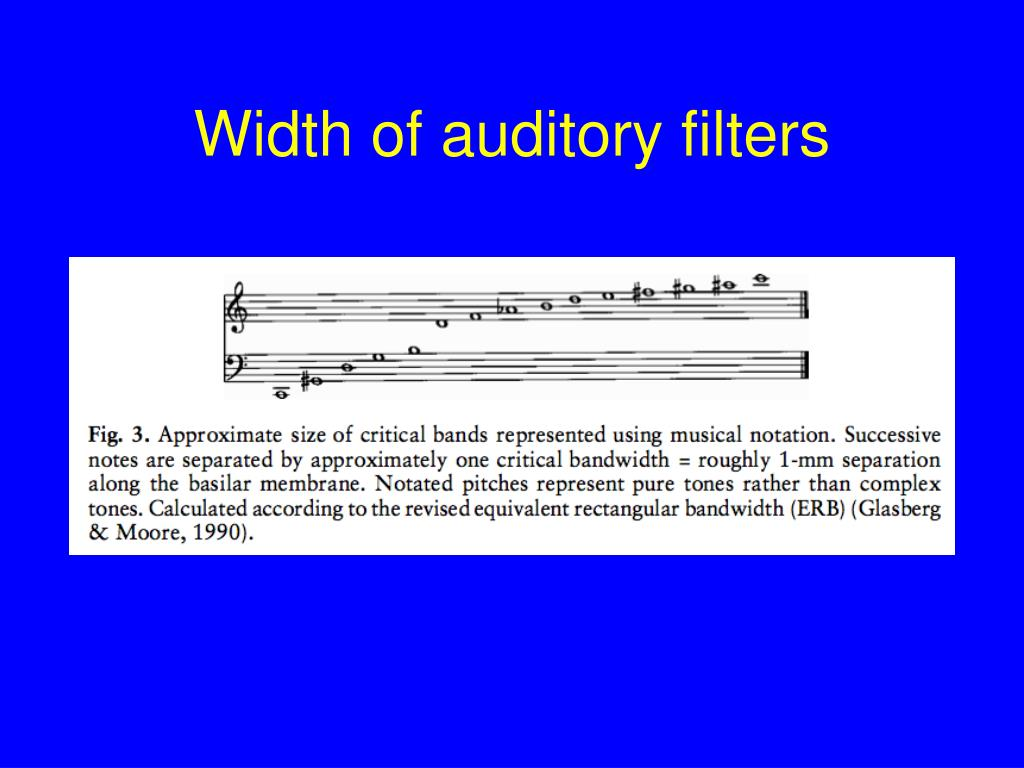 Width of auditory filters