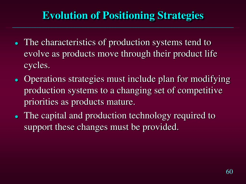 Evolution of Positioning Strategies