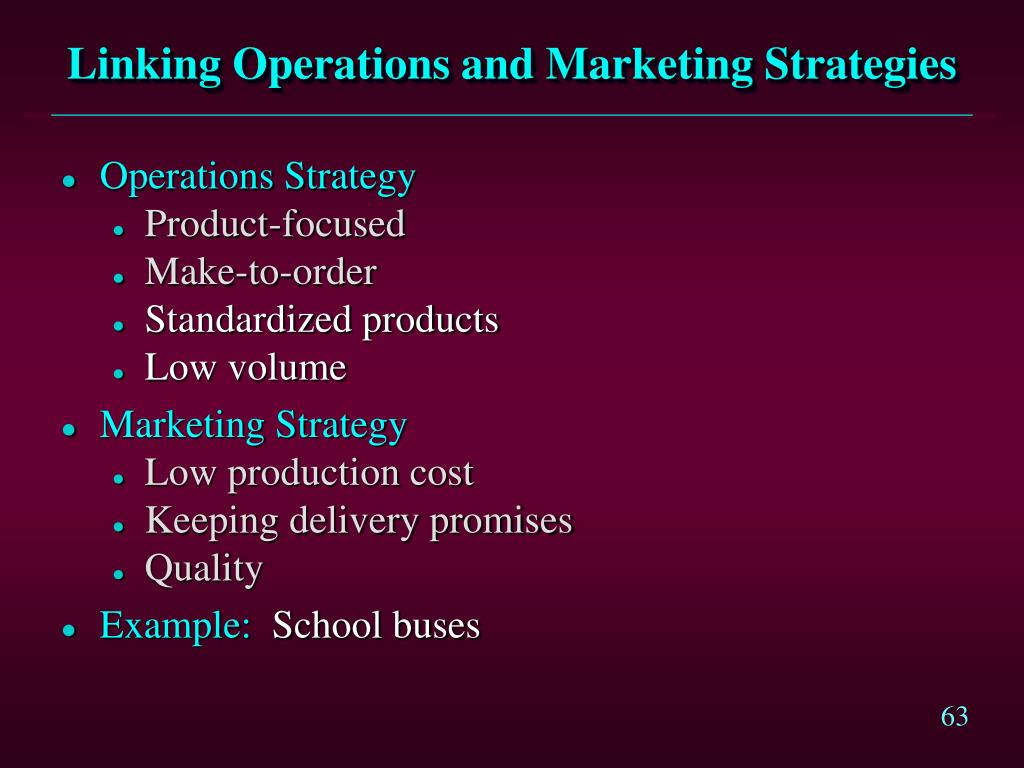 Linking Operations and Marketing Strategies