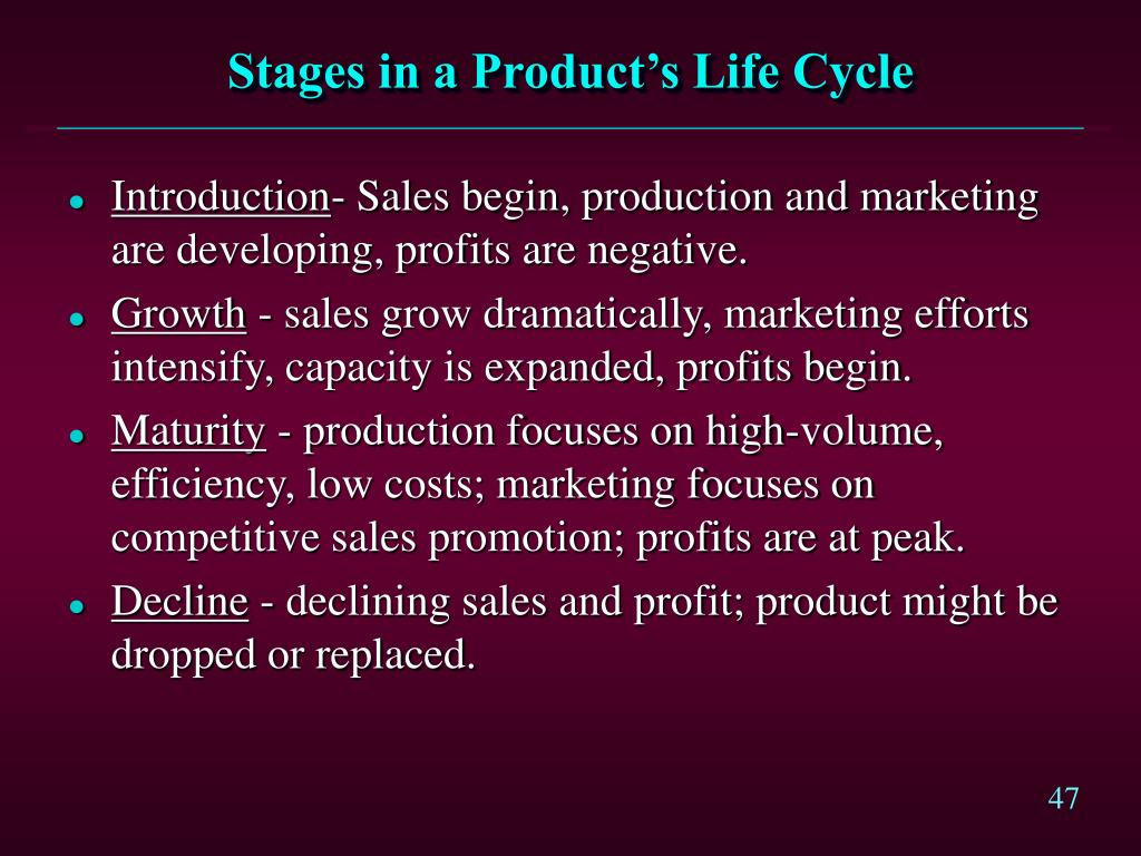 Stages in a Product's Life Cycle