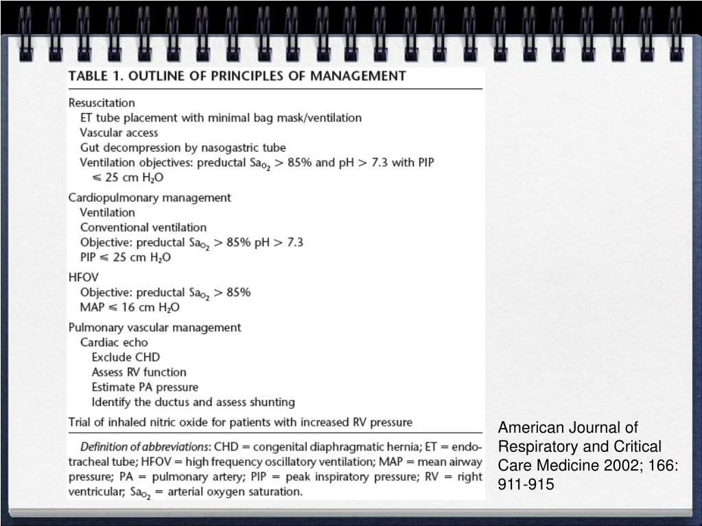 American Journal of Respiratory and Critical Care Medicine 2002; 166: 911-915