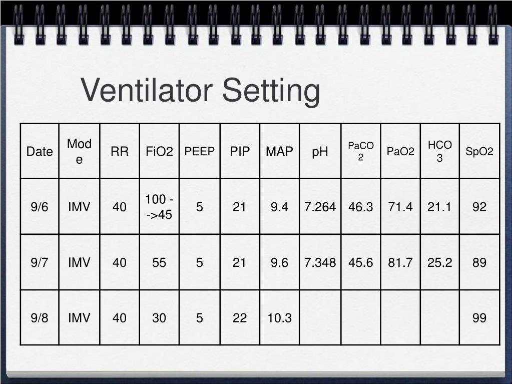 Ventilator Setting