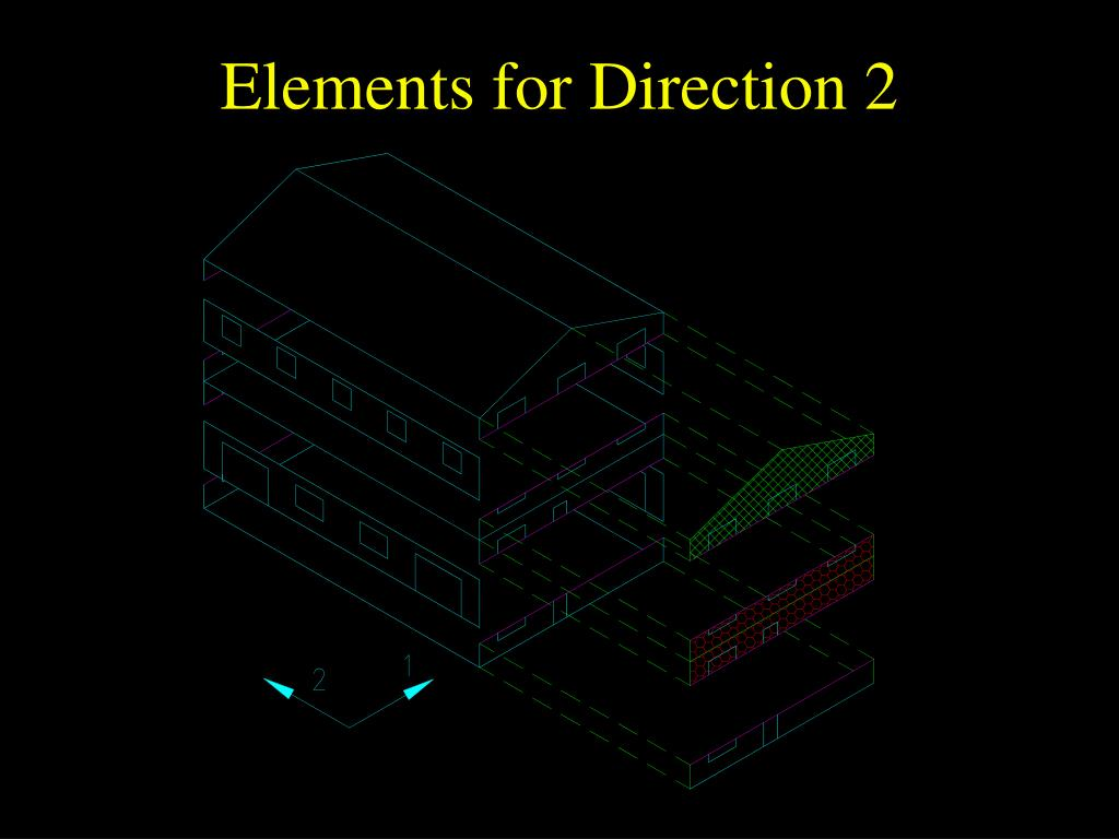 Elements for Direction 2