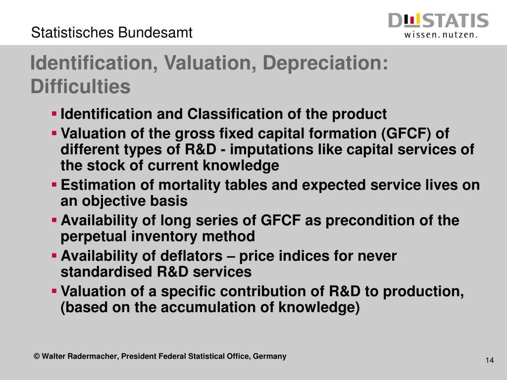 Identification, Valuation, Depreciation: Difficulties