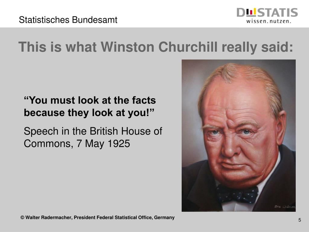 This is what Winston Churchill really said: