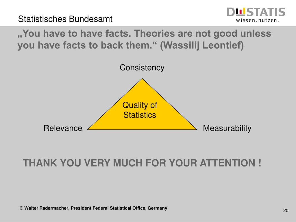 """""""You have to have facts. Theories are not good unless you have facts to back them."""" (Wassilij Leontief)"""