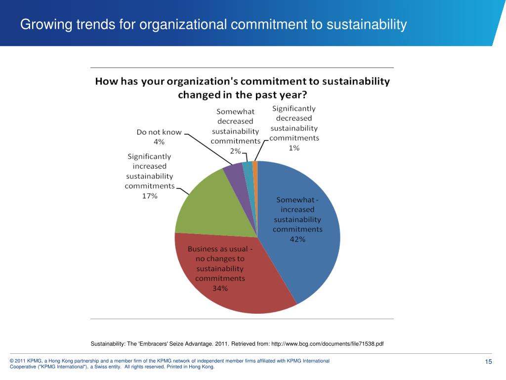 Organizational Sustainability Images - Reverse Search
