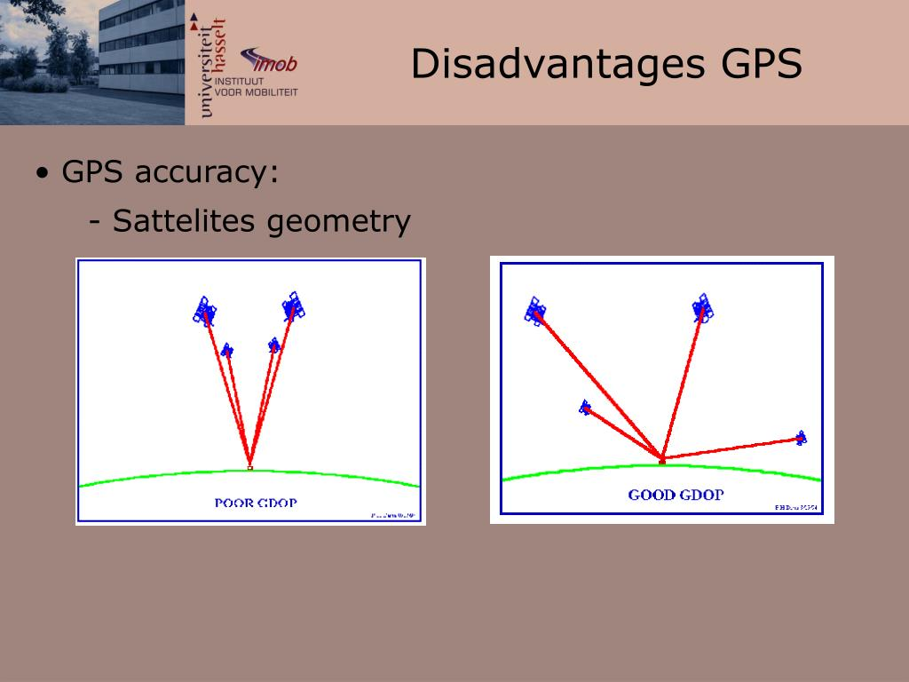 Disadvantages GPS