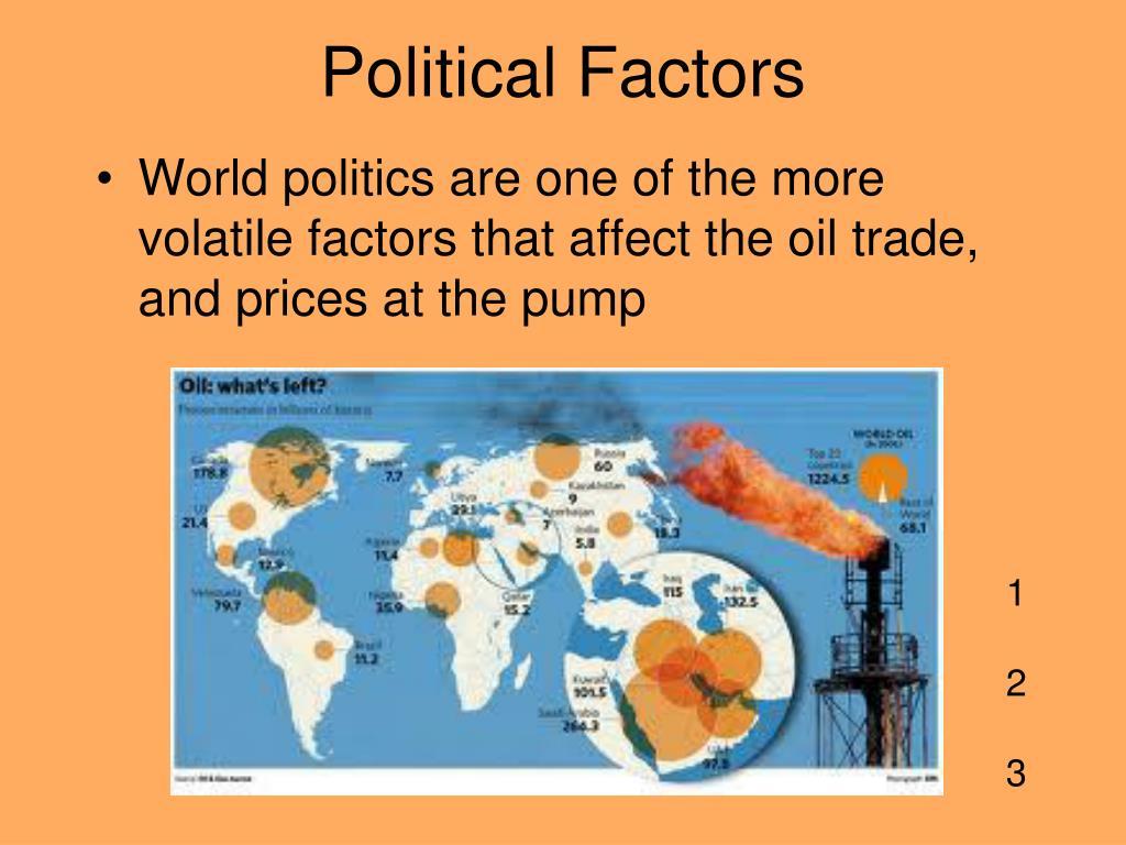Political Factors