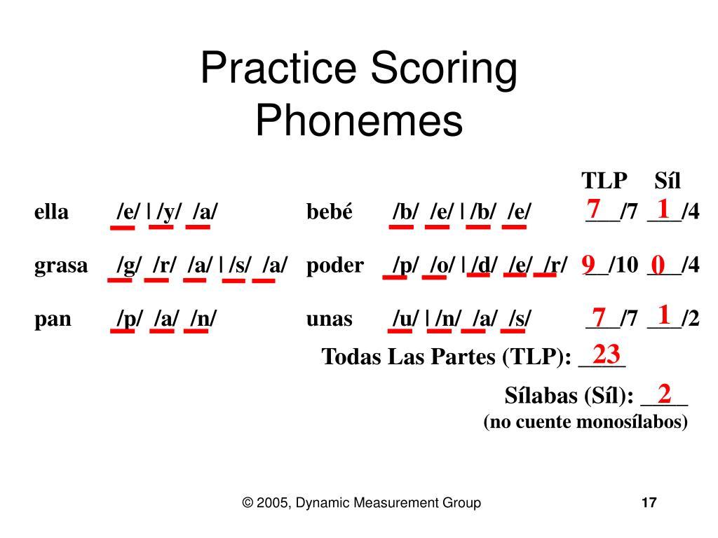 Practice Scoring