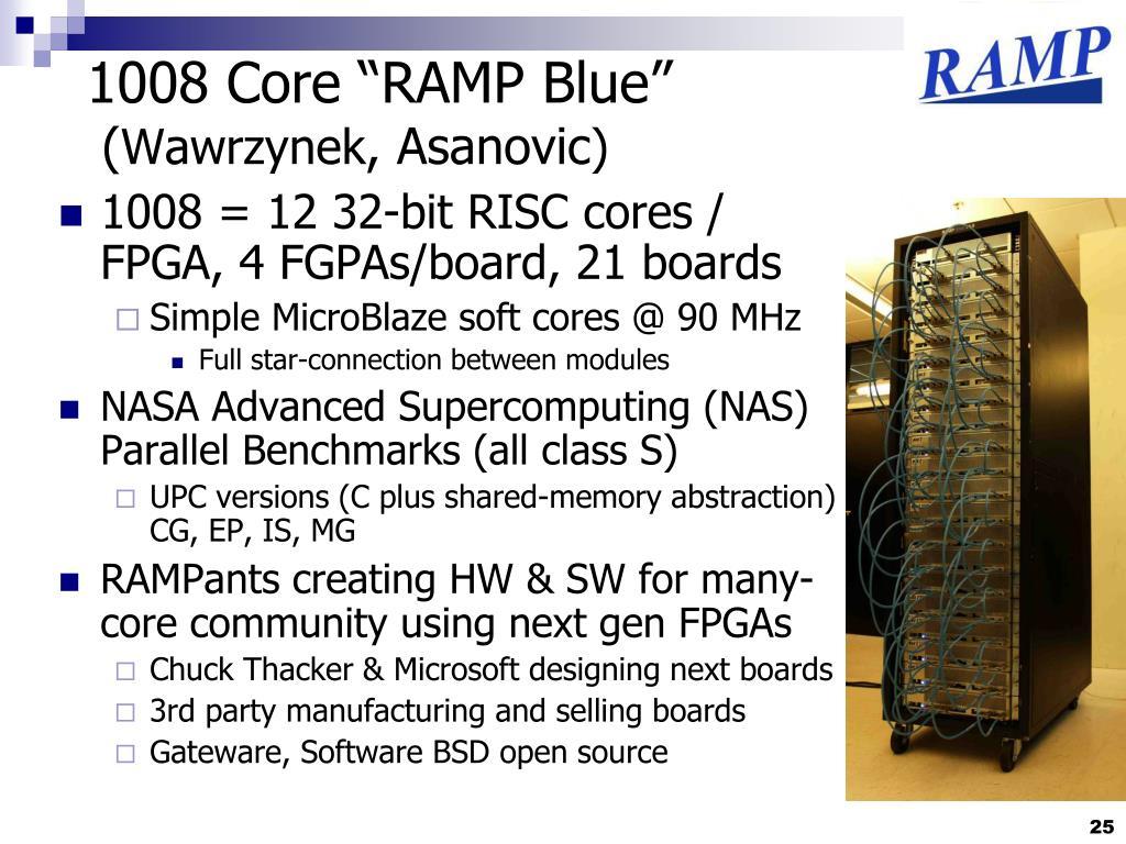 "1008 Core ""RAMP Blue"""
