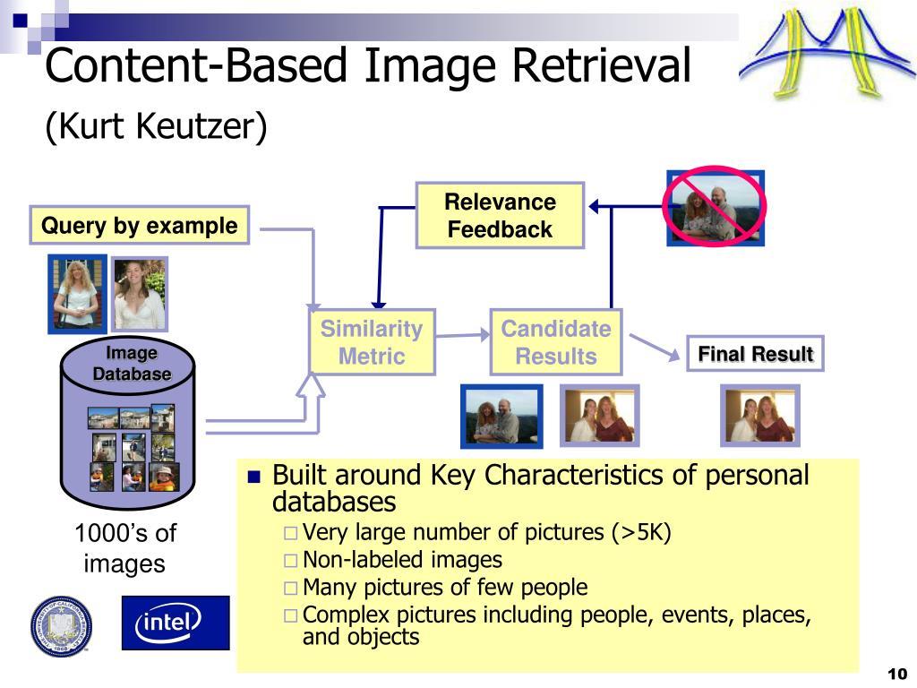 Content-Based Image Retrieval