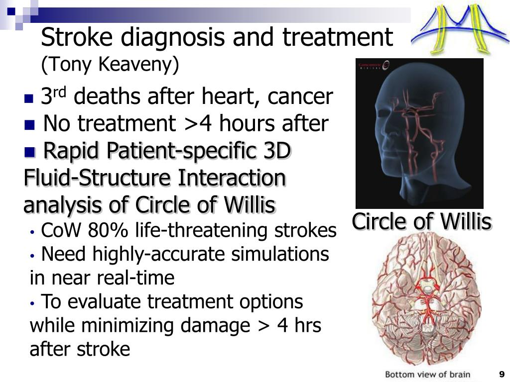Stroke diagnosis and treatment