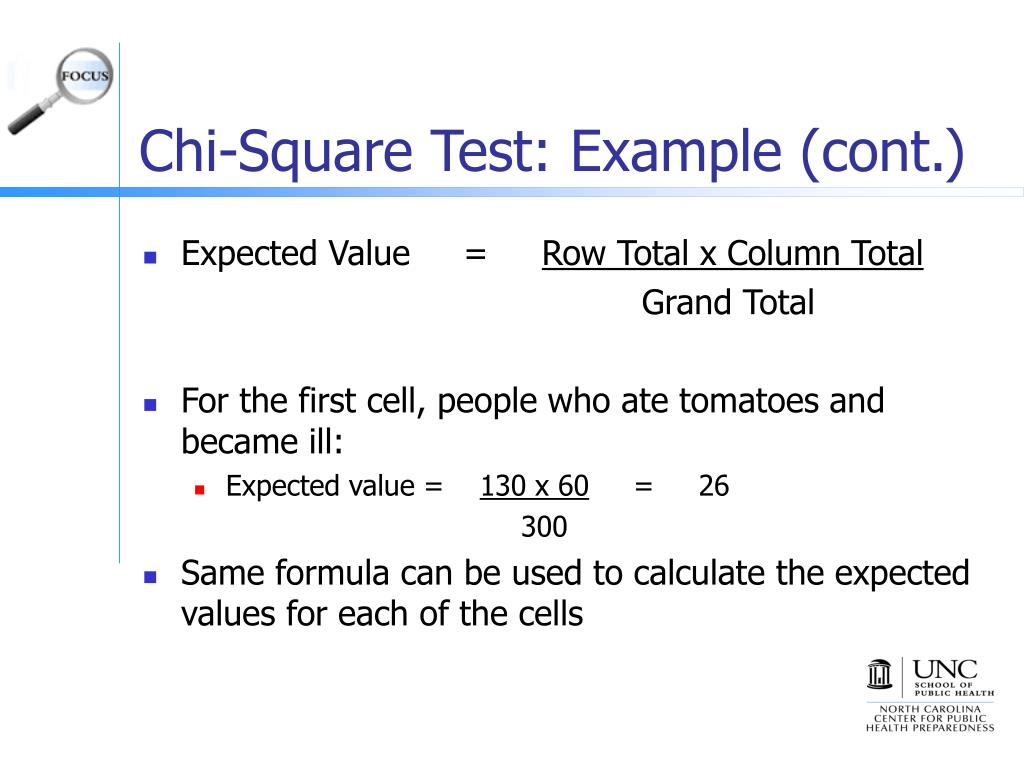 Chi-Square Test: Example (cont.)