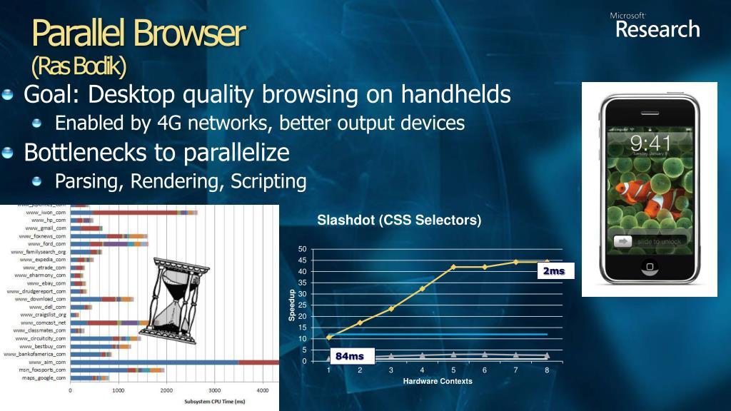 Goal: Desktop quality browsing on handhelds