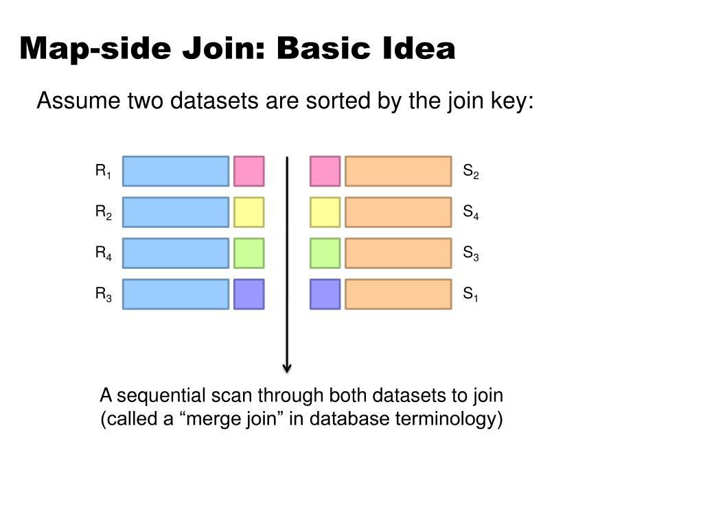 Map-side Join: Basic Idea