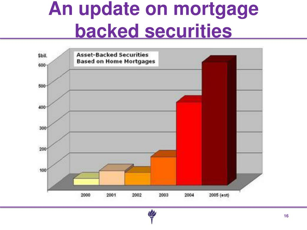 An update on mortgage backed securities
