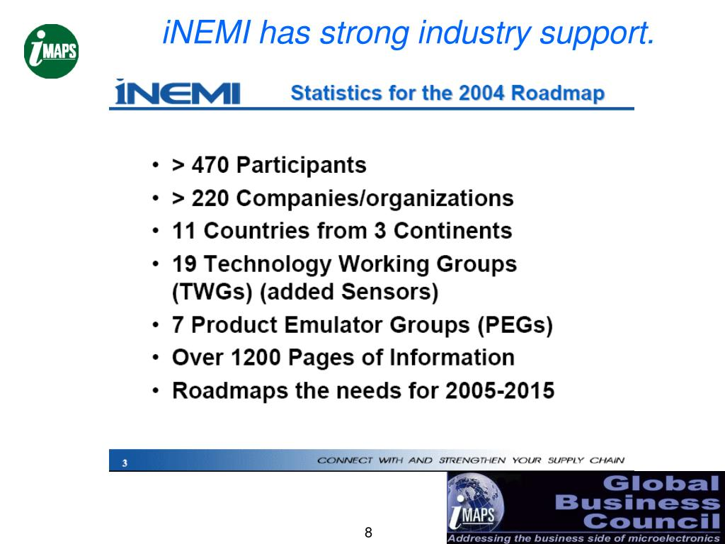 iNEMI has strong industry support.