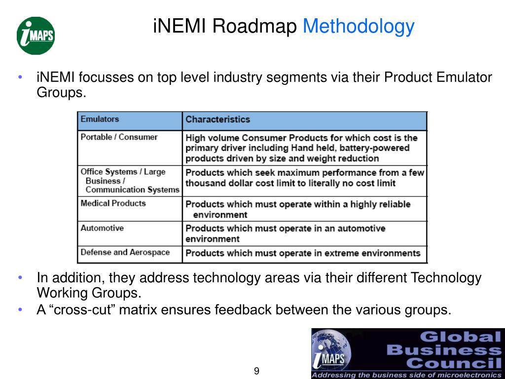 iNEMI Roadmap