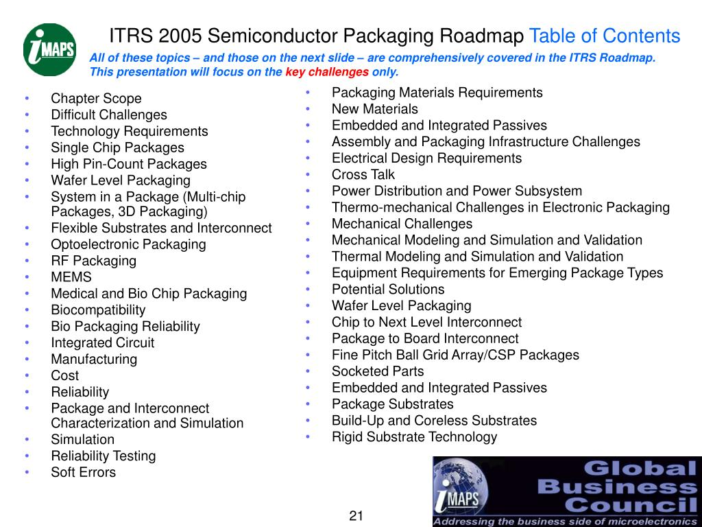 ITRS 2005 Semiconductor Packaging Roadmap