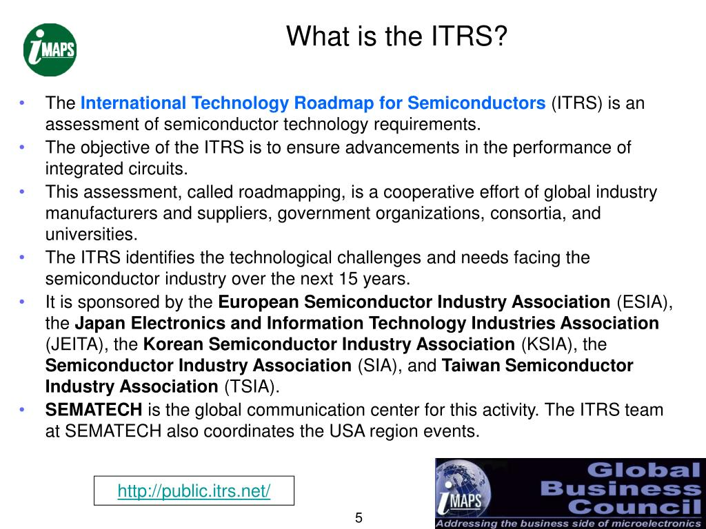 What is the ITRS?