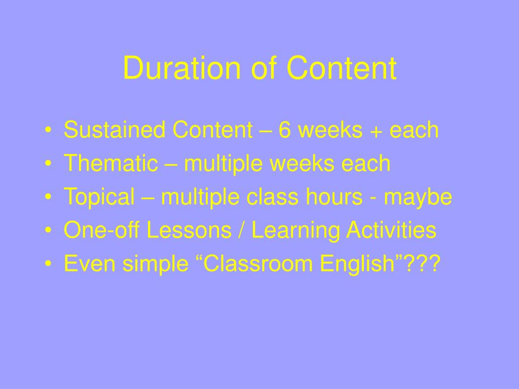 Duration of Content