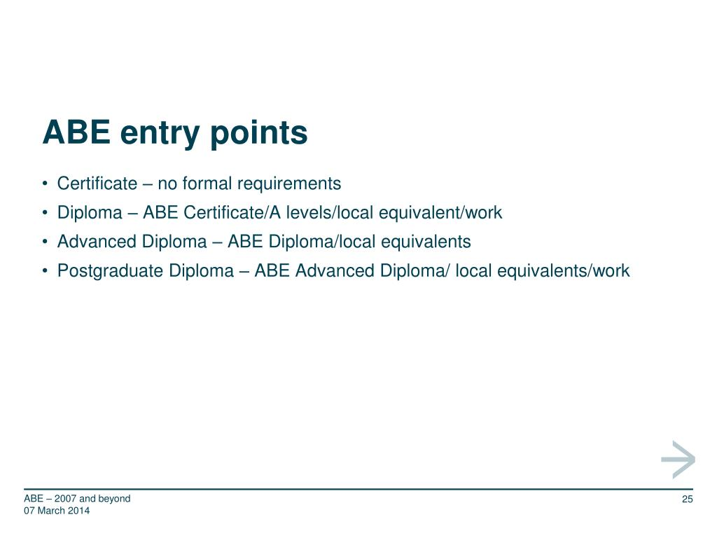 ABE entry points