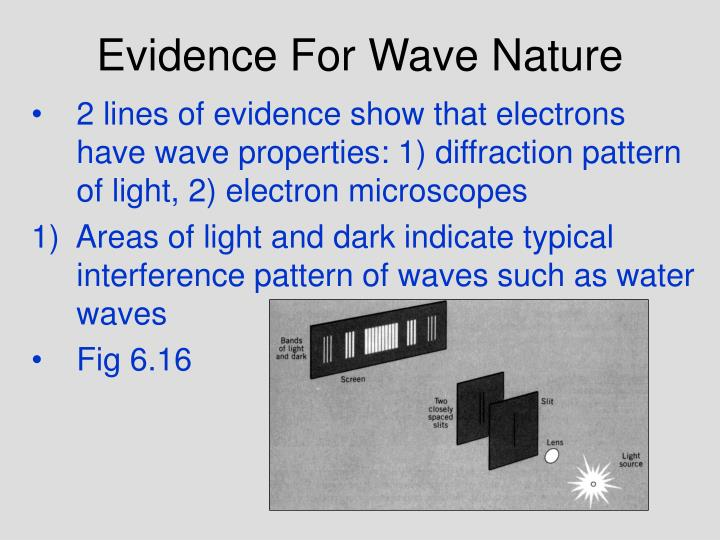 Evidence For Wave Nature