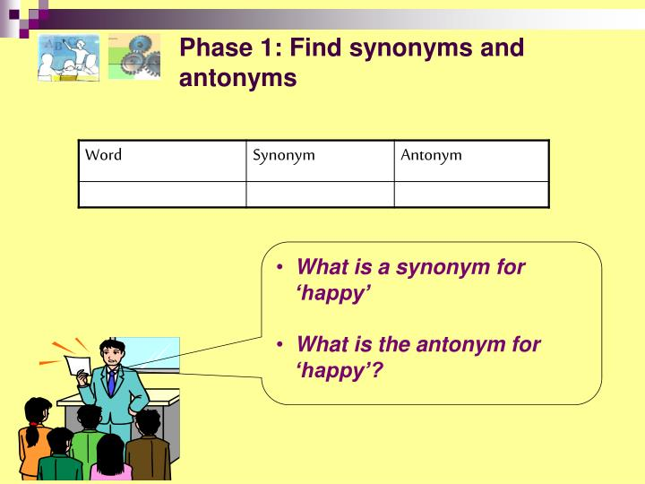 Phase 1: Find synonyms and antonyms