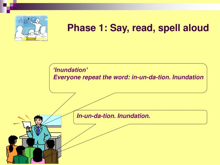 Phase 1: Say, read, spell aloud