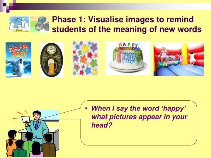 Phase 1: Visualise images to remind students of the meaning of new words