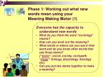 phase 1 working out what new words mean using your meaning making motor 1