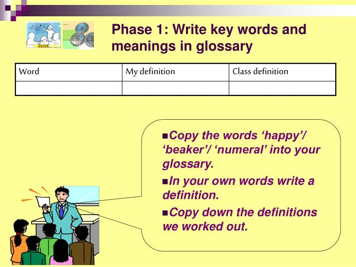 Phase 1: Write key words and meanings in glossary