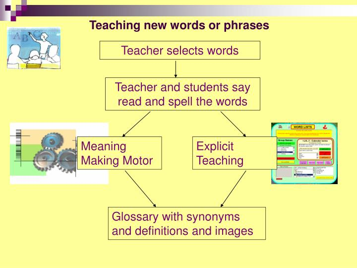 Teaching new words or phrases