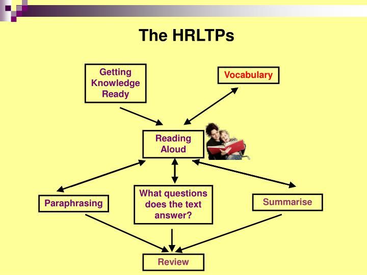 The HRLTPs