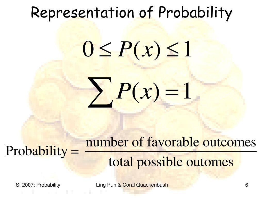 Representation of Probability