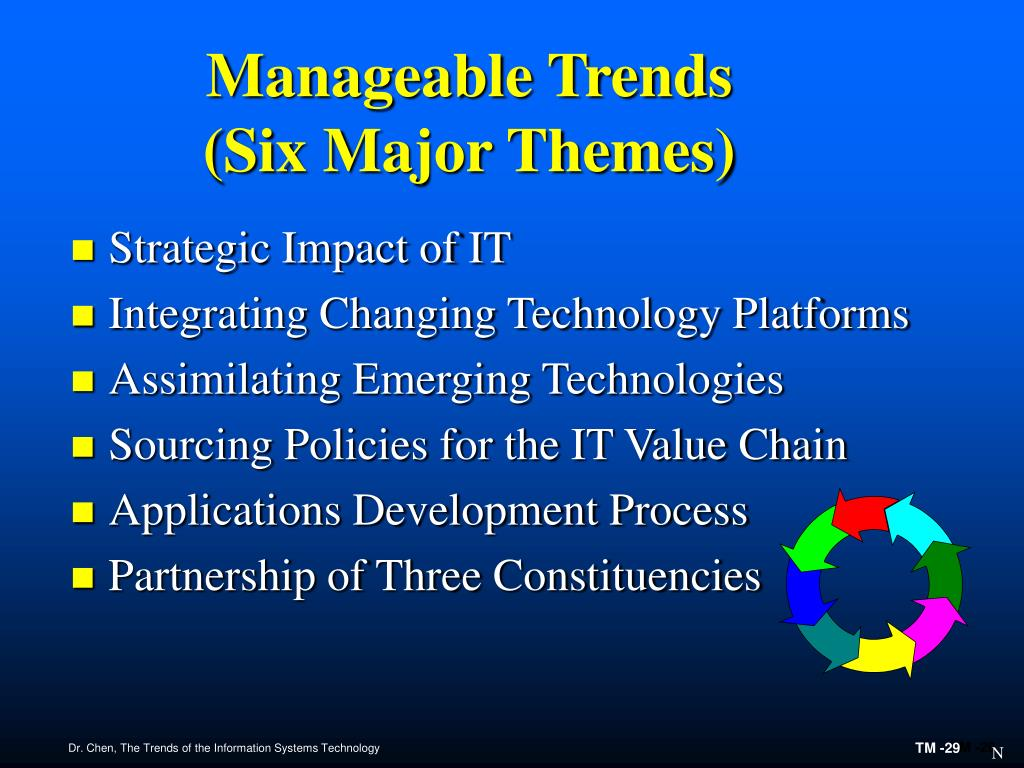 Manageable Trends