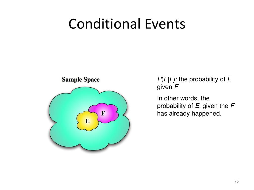Conditional Events