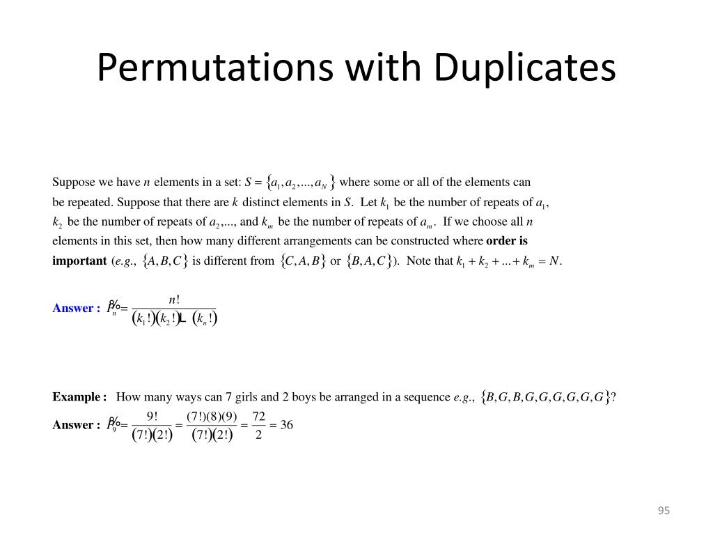 Permutations with Duplicates