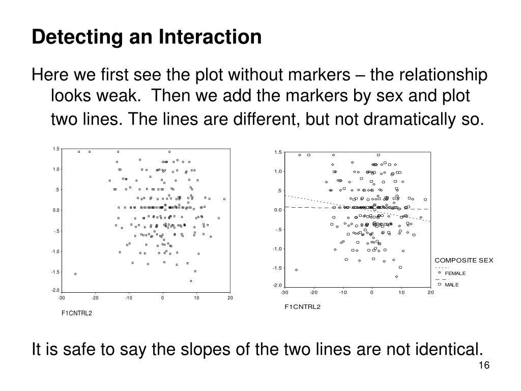 Detecting an Interaction