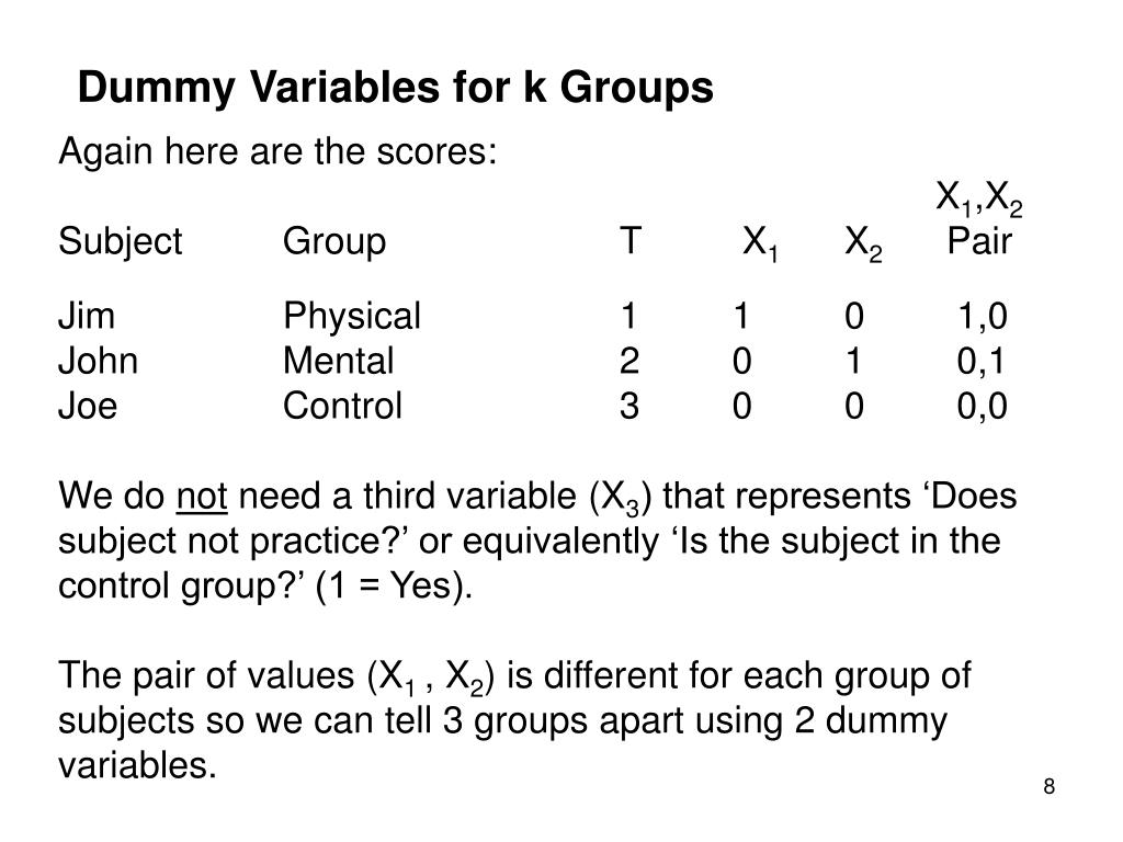 Dummy Variables for k Groups