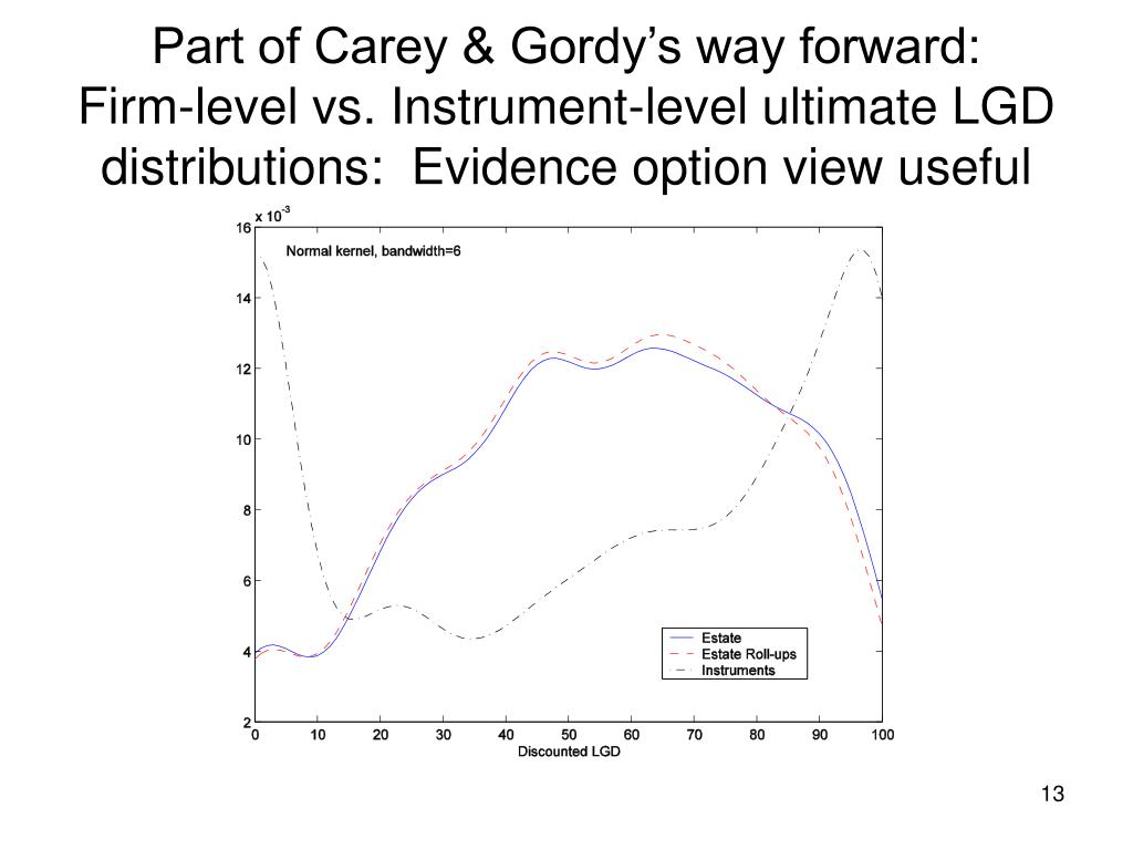 Part of Carey & Gordy's way forward: