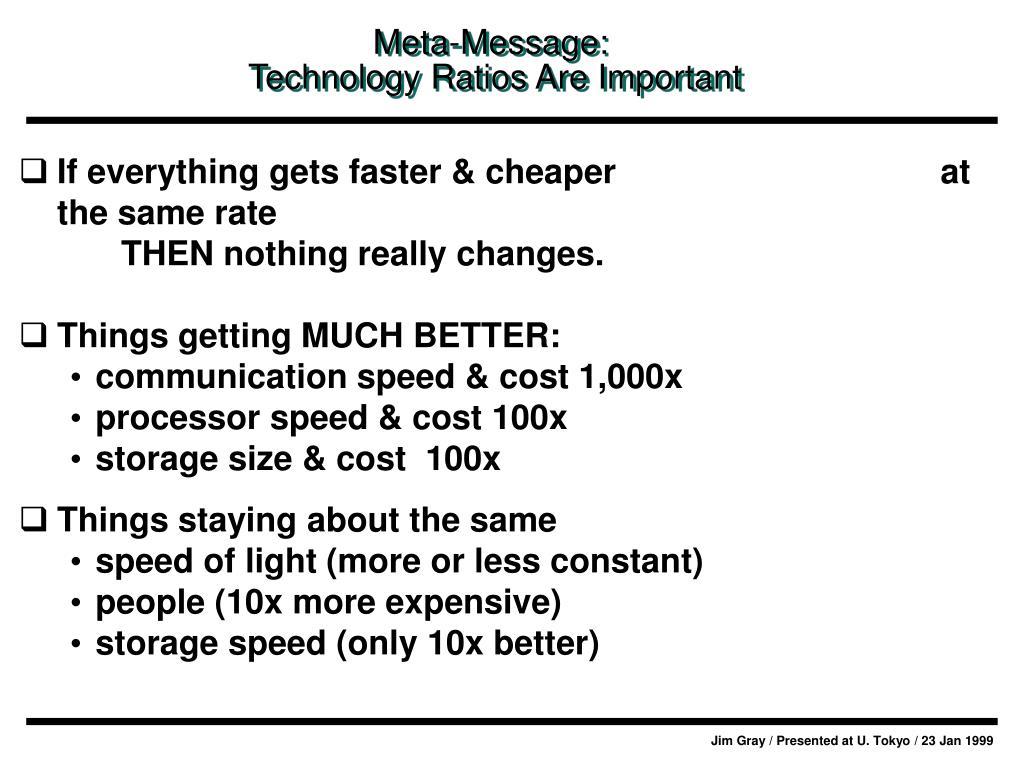 Meta-Message:
