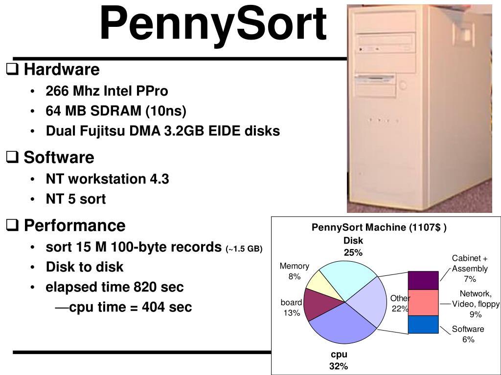 PennySort