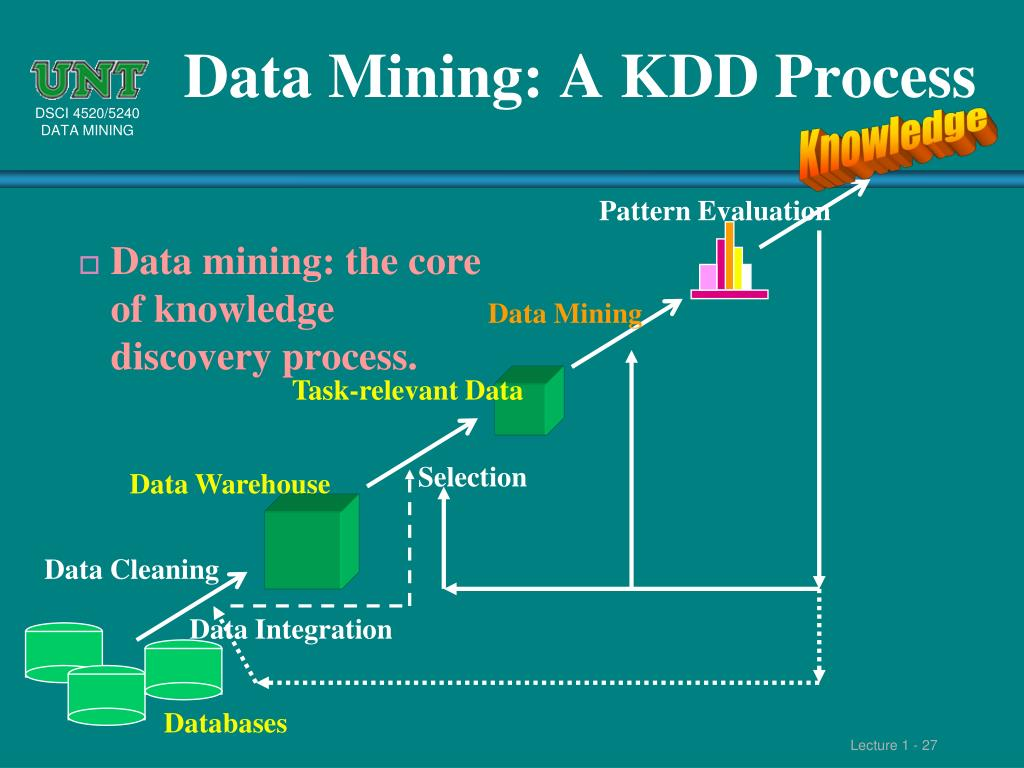 Data Mining: A KDD Process